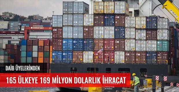 DAİB ÜYELERİNDEN 165 ÜLKEYE 169 MİLYON DOLARLIK İHRACAT