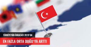 TÜRKİYE'NİN İHRACATI 2019'DA EN FAZLA ORTA DOĞU'DA ARTTI